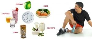 Как быстро… набрать вес?